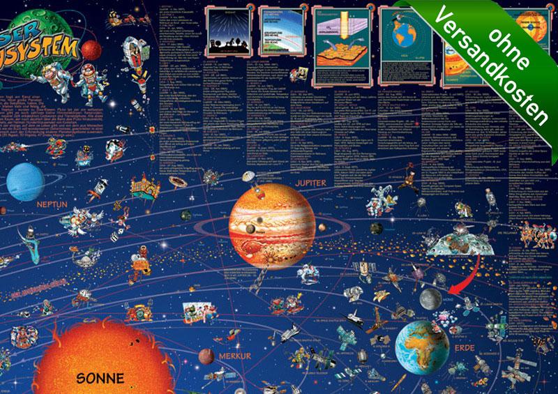 Kinderzimmer weltraum karte poster planeten sonnensystem for Weltraum kinderzimmer